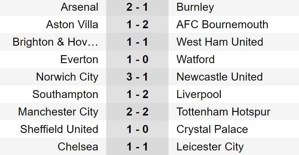 risultati premier league seconda giornata